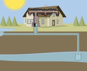 Энергия, полученная от подземных вод