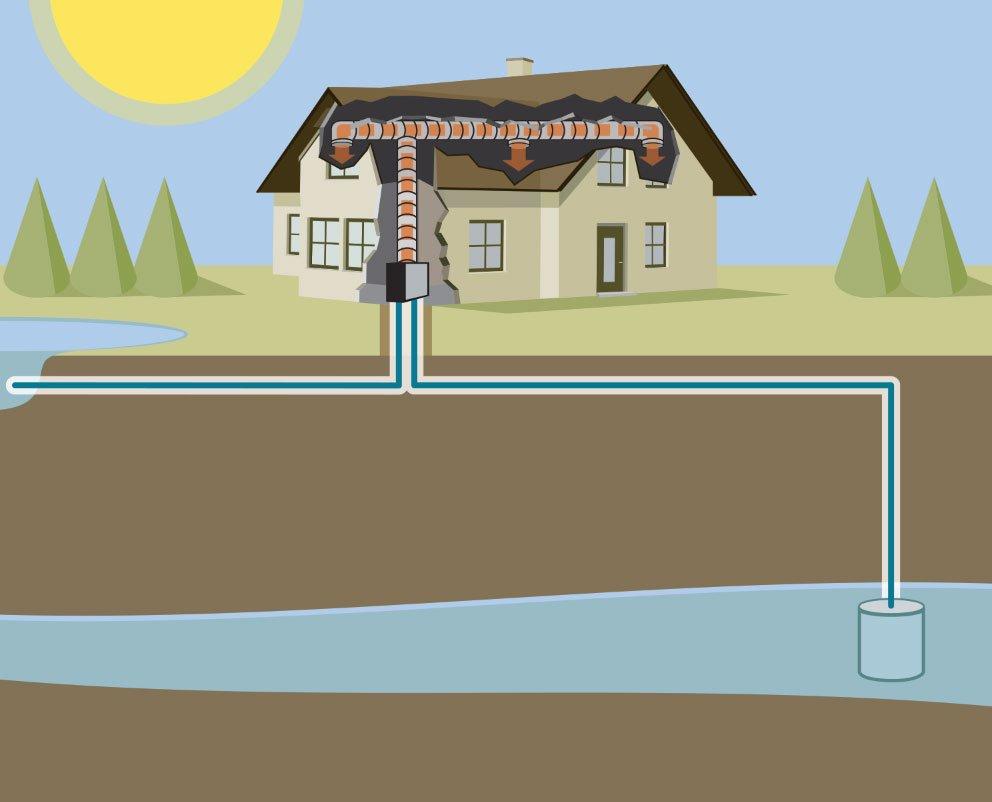 Тепловая энергия из подземных вод