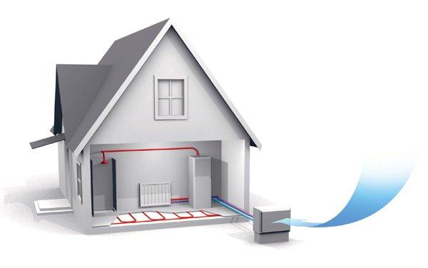 Тепловой насос для частного дома