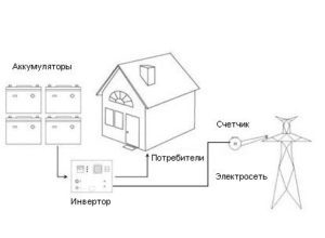 схема резервного энергосбережения