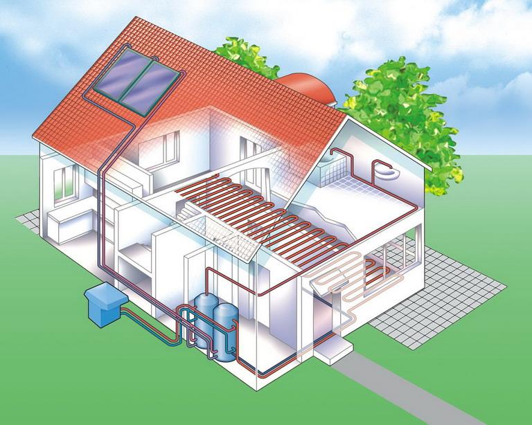 воздушные насосы для дома