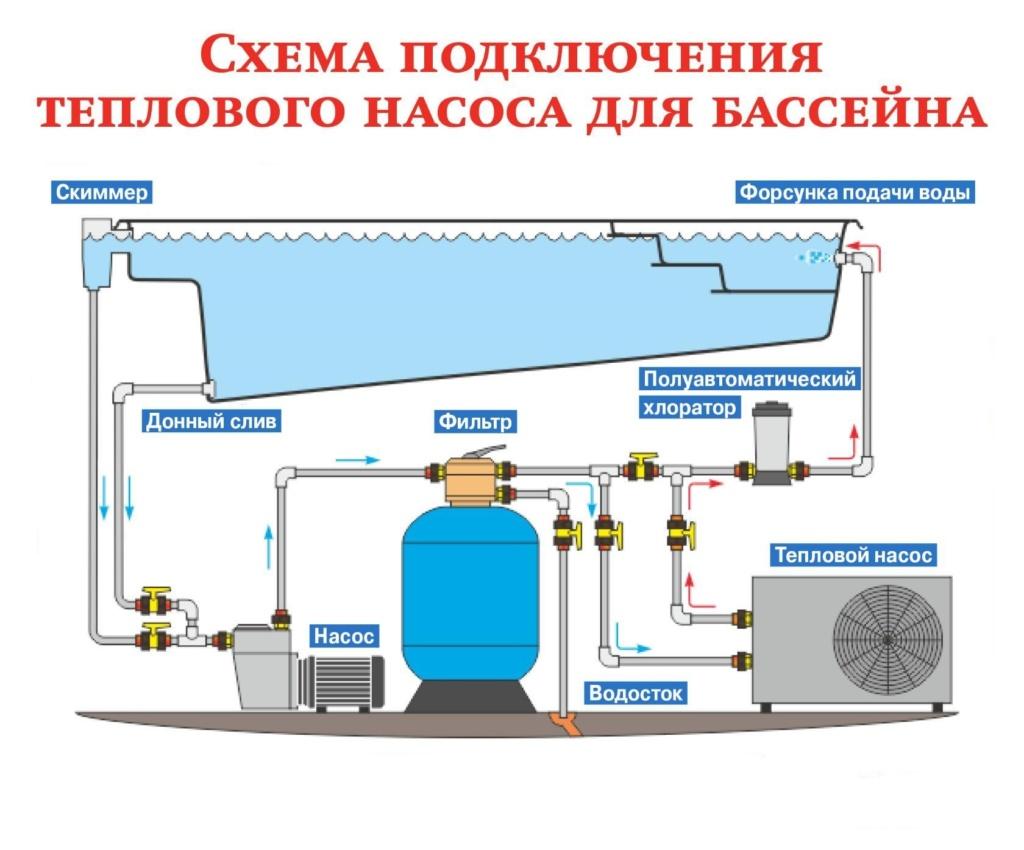 Схема подключения теплового насоса для бассейна - Саен